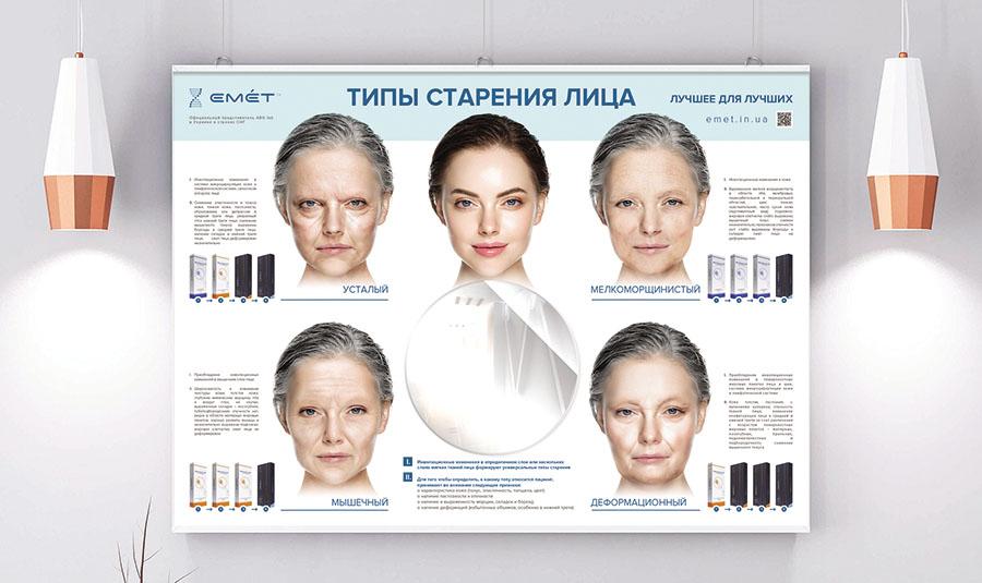 Типы старения. Готовые решения для косметологов на Emet - фото tipstareniya-s